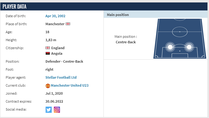 Teden Mengi Player Data from Transfermarkt.us/